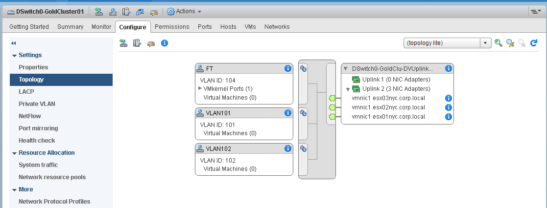 Configuring Distributed Switches in vCenter 6 - vmWIKI